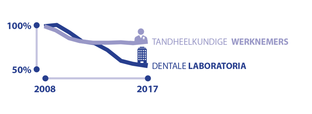 dental_trends_nl