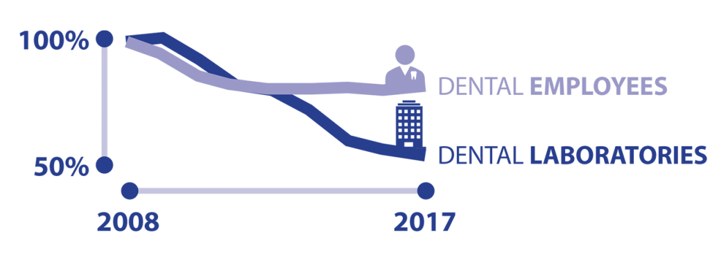 dental_trends