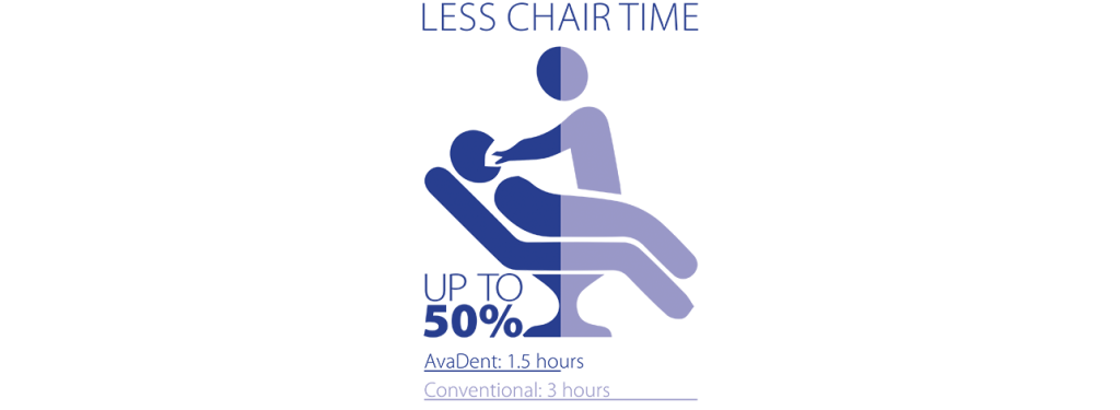 less_chair_time